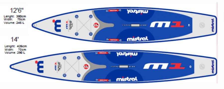 MIstral inflatable SUP paddleboard